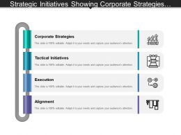 Strategic Initiatives Showing Corporate Strategies Alignment And Execution
