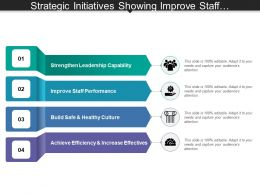 Strategic Initiatives Showing Improve Staff Performance And Safe Culture