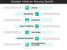 Strategic Initiatives Showing Specific Measurable Achievable And Results Oriented