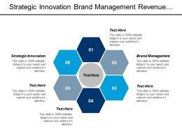 Strategic Innovation Brand Management Revenue Management Omnichannel Marketing Cpb