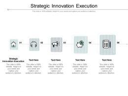 Strategic Innovation Execution Ppt Powerpoint Presentation Slides Design Templates Cpb