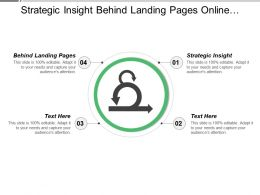 Strategic Insight Behind Landing Pages Online Behavior Taking