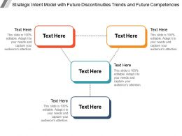Strategic Intent Model With Future Discontinuities Trends And Future Competencies