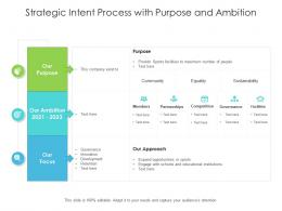 Strategic Intent Process With Purpose And Ambition