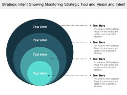Strategic Intent Showing Monitoring Strategic Foci And Vision And Intent