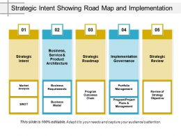 Strategic Intent Showing Road Map And Implementation