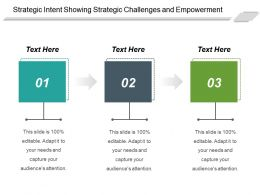 Strategic Intent Showing Strategic Challenges And Empowerment
