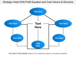 Strategic Intent With Profit Equation And Cost Volume And Structure