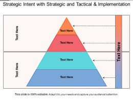Strategic Intent With Strategic And Tactical And Implementation