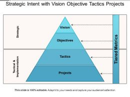 Strategic Intent With Vision Objective Tactics Projects