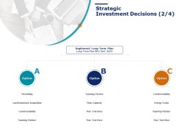 Strategic Investment Decisions Business Ppt Powerpoint Presentation Summary Rules