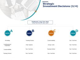 Strategic Investment Decisions Marketing Planning Ppt Powerpoint Presentation Outline Microsoft