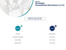 Strategic Investment Decisions Option Planning Ppt Powerpoint Presentation Summary Show