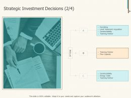Strategic Investment Decisions Teaming Ppt Powerpoint Presentation Topics