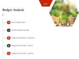 Strategic Investment In Real Estate Budget Analysis Powerpoint Presentation Brochure