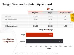 Strategic Investment In Real Estate Budget Variance Analysis Operational Ppt Icons