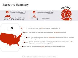 Strategic Investment In Real Estate Executive Summary Ppt Powerpoint Presentation Diagram