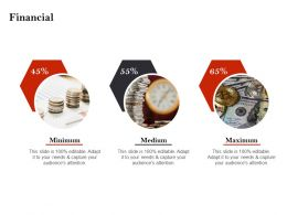 Strategic Investment In Real Estate Financial Powerpoint Presentation Download