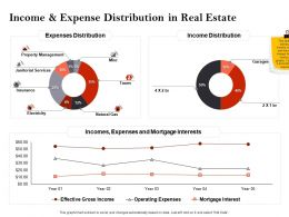 Strategic Investment In Real Estate Income And Expense Distribution In Real Estate Ppt Icons