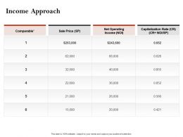 Strategic Investment In Real Estate Income Approach Ppt Powerpoint Presentation File Layout