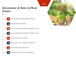 Strategic Investment In Real Estate Investment And Sales In Real Estate Ppt Slides