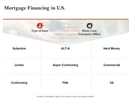 Strategic Investment In Real Estate Mortgage Financing In U S Powerpoint Presentation Icons