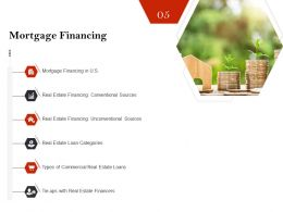 Strategic Investment In Real Estate Mortgage Financing Ppt Powerpoint Presentation Slideshow