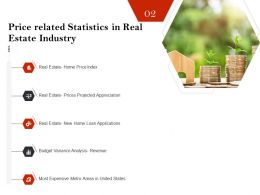 Strategic Investment In Real Estate Price Related Statistics In Real Estate Industry Ppt Slides