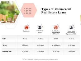 Strategic Investment In Real Estate Types Of Commercial Real Estate Loans Ppt Slides
