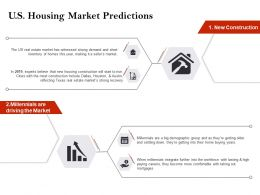 Strategic Investment In Real Estate U S Housing Market Predictions Powerpoint Presentation Icons
