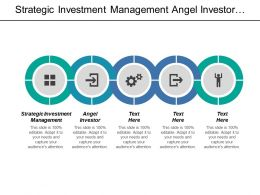 Strategic Investment Management Angel Investor Business Valuations Employment Management Cpb