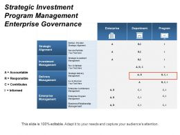 Strategic Investment Program Management Enterprise Governance Table With Icons