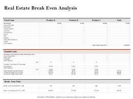 Strategic Investment Real Estate Break Even Analysis Ppt Powerpoint Presentation Portrait