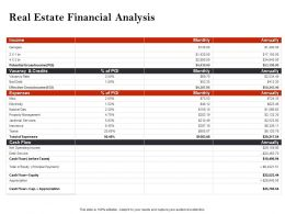 Strategic Investment Real Estate Financial Analysis Ppt Powerpoint Presentation Outline