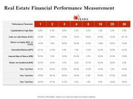 Strategic Investment Real Estate Financial Performance Measurement Ppt Slides