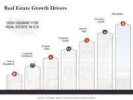 Strategic Investment Real Estate Growth Drivers Ppt Powerpoint Presentation Introduction