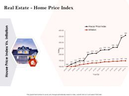 Strategic Investment Real Estate Home Price Index Powerpoint Presentation Sample