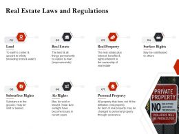 Strategic Investment Real Estate Laws And Regulations Ppt Powerpoint Presentation File Icon