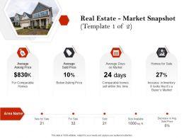 Strategic Investment Real Estate Market Snapshot N631 Powerpoint Presentation Icon