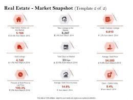 Strategic Investment Real Estate Market Snapshot N632 Powerpoint Presentation Brochure