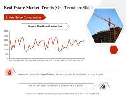 Strategic Investment Real Estate Market Trends One Trend Per Slide Ppt Slides