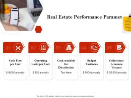 Strategic Investment Real Estate Performance Parameters Ppt Icons