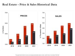 Strategic Investment Real Estate Price And Sales Historical Data Ppt Slides