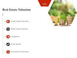 Strategic Investment Real Estate Valuation Powerpoint Presentation Introduction