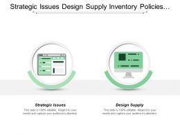 Strategic Issues Design Supply Inventory Policies Purchasing Policies