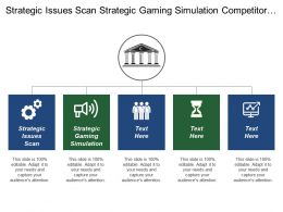 Strategic Issues Scan Strategic Gaming Simulation Competitor Analysis