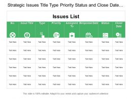 Strategic Issues Title Type Priority Status And Close Date Table