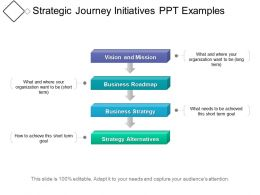 Strategic Journey Initiatives Ppt Examples
