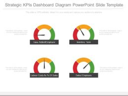 Strategic Kpis Dashboard Diagram Powerpoint Slide Template