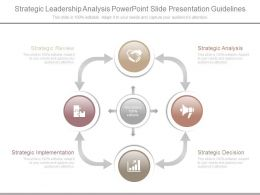 Strategic Leadership Analysis Powerpoint Slide Presentation Guidelines